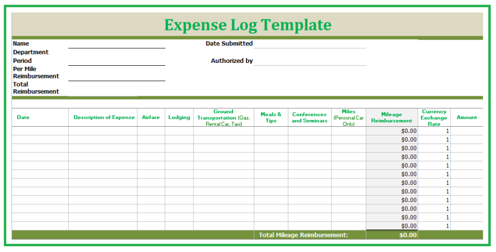 It is a photo of Petty Cash Log Printable intended for spreadsheet