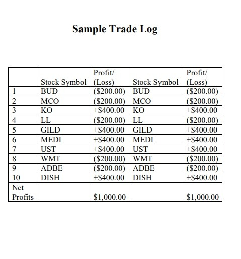 Trade Log Templates | 3+ Free Printable Word & Excel Formats