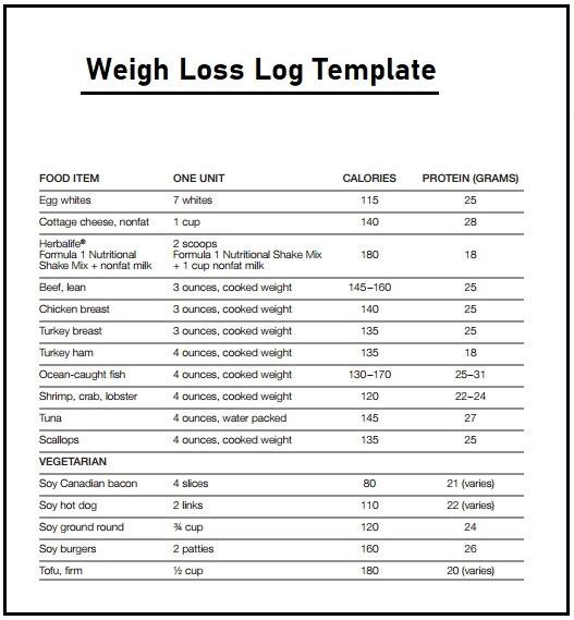 Weight Loss Log Template PDF